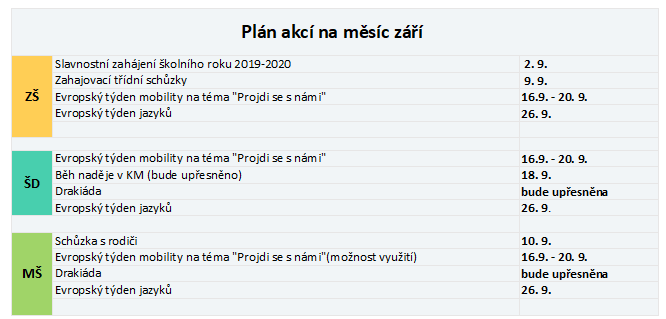 Plán akcí na měsíc září